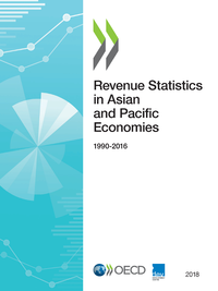 Electronic book Revenue Statistics in Asian and Pacific Economies